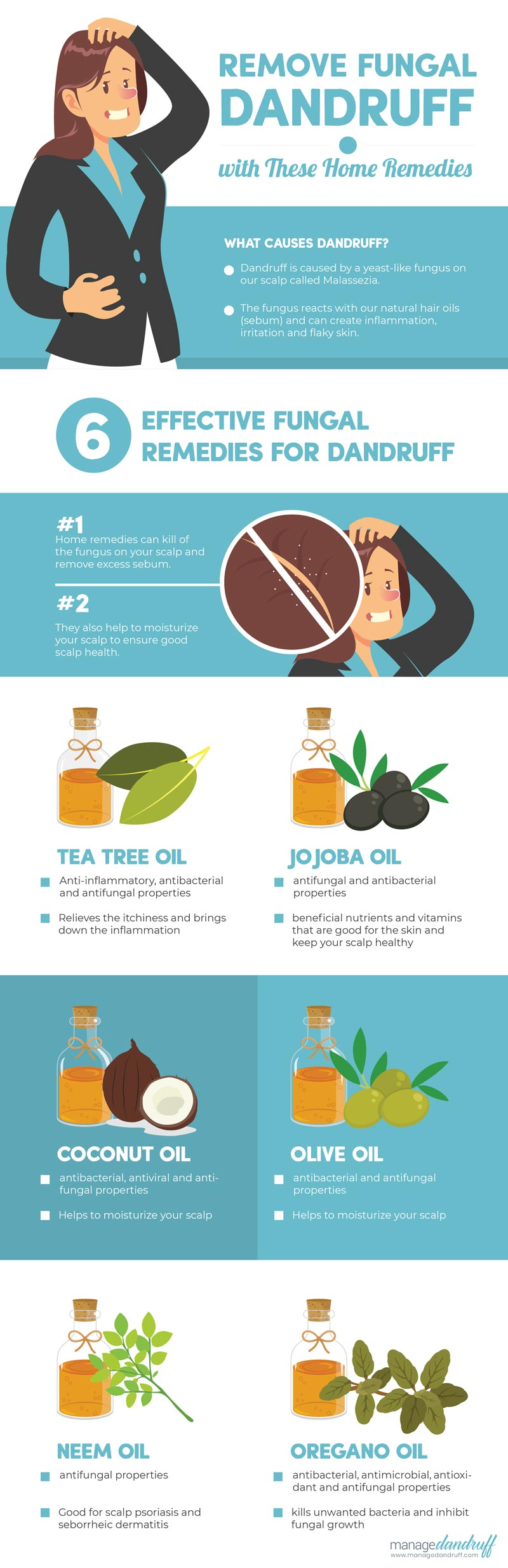 Home Remedies for fungal dandruff infographic
