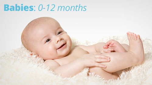 babies are 0 - 12 months old